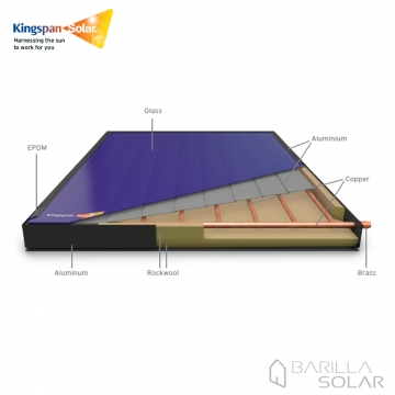Kingspan Flat Plate Collectors Wholesale Solar Thermal